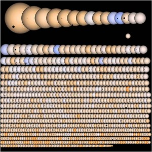 Host stars lined up with their exoplanet in silhouette.