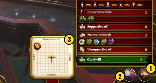 The arrow visible on the screen allows you to switch between parties [1], the amplifying glass [2] appears in the second Era, when you get the opportunity to spy on parties, and the political compass [3] indicates the ideology of the group - City Council | Politics - Politics - Urban Empire Game Guide