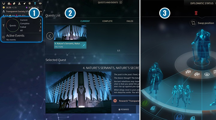 This screen is a collection of information about your current, completed, and failed quests (1) - Military and Hero Management, Quest and Events and Diplomacy Status - Interface - Endless Space 2 Game Guide