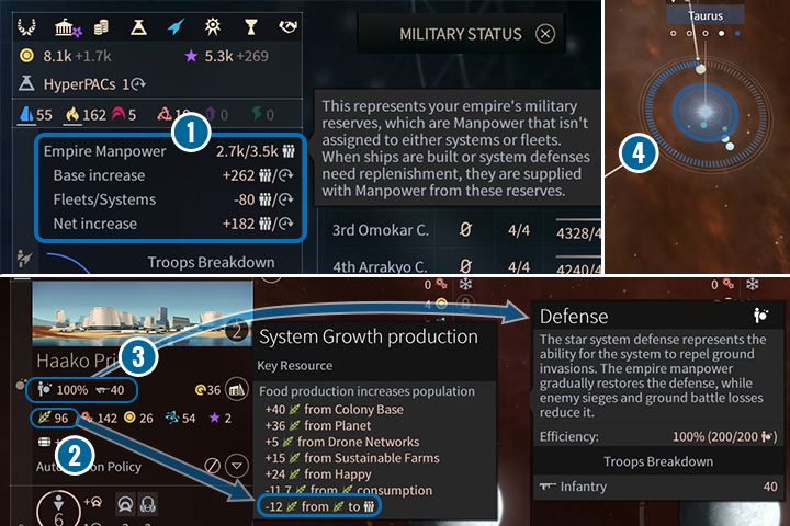 Manpower is the numeric value represented by the icon with 3 people - Manpower in Endless Space 2 - Gameplay basics - Endless Space 2 Game Guide