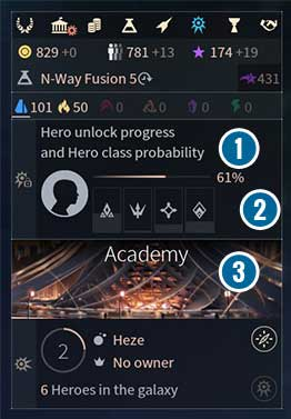 Additional info about what sort of heroes can you expect can be found in the Hero Management - Heroes in Endless Space 2 - Gameplay basics - Endless Space 2 Game Guide